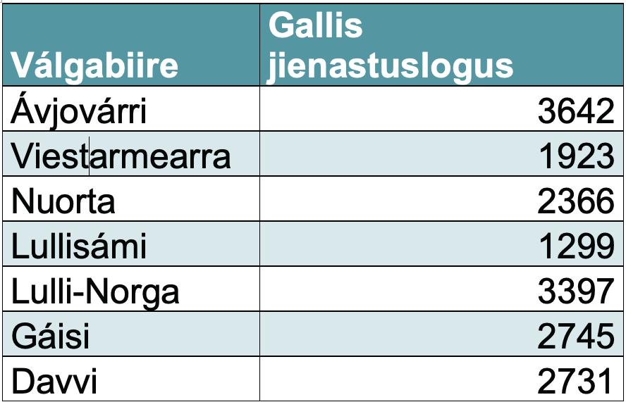 Gáldu: Sámediggi.(Lohku ođasmahttojuvvo maŋŋel 30.06.21, dat lohku šaddá 2021 válggaid jienastuslohku).